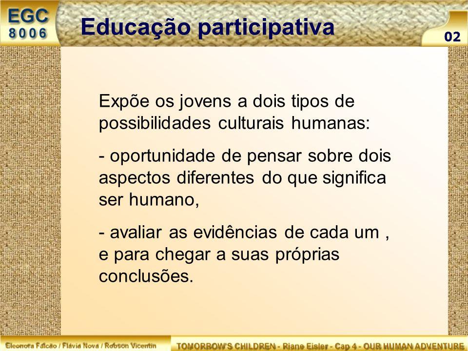 Educação participativa