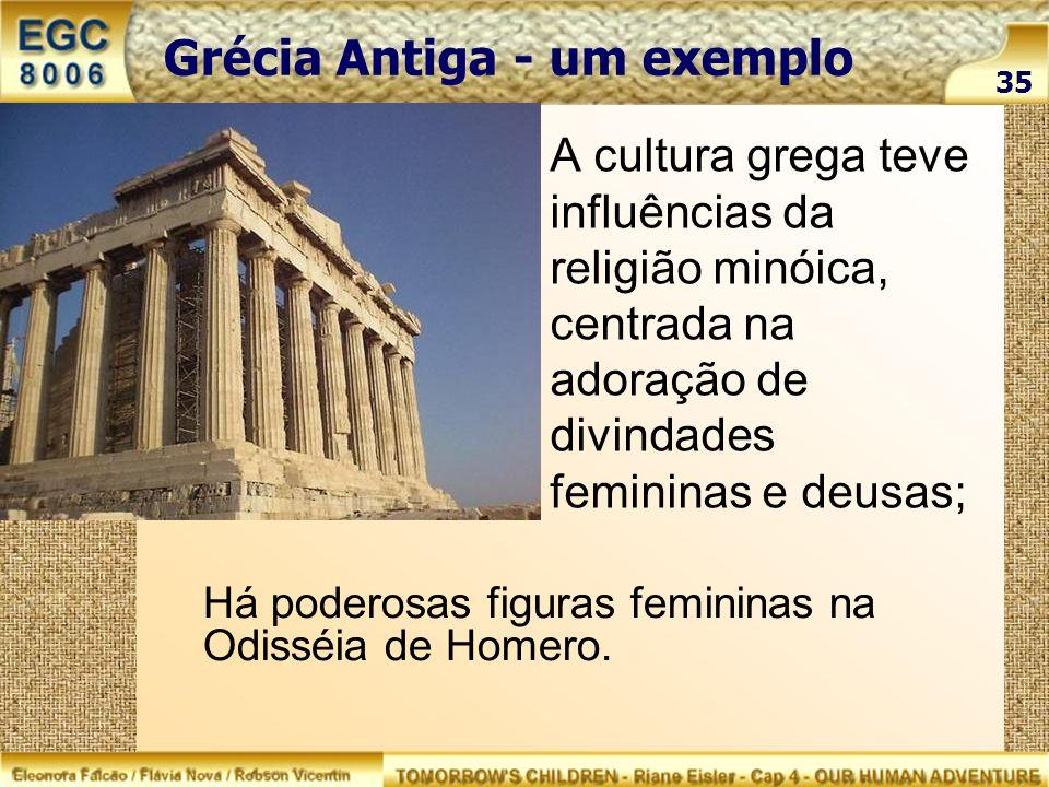 Grécia Antiga - um exemplo