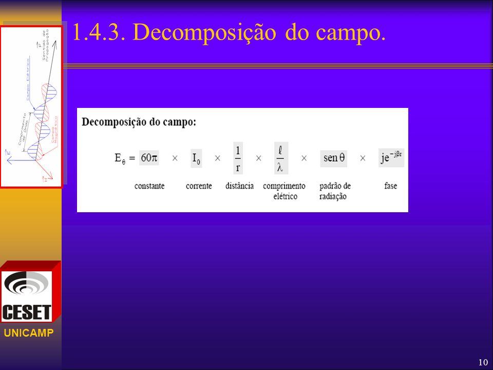 Decomposição do campo.
