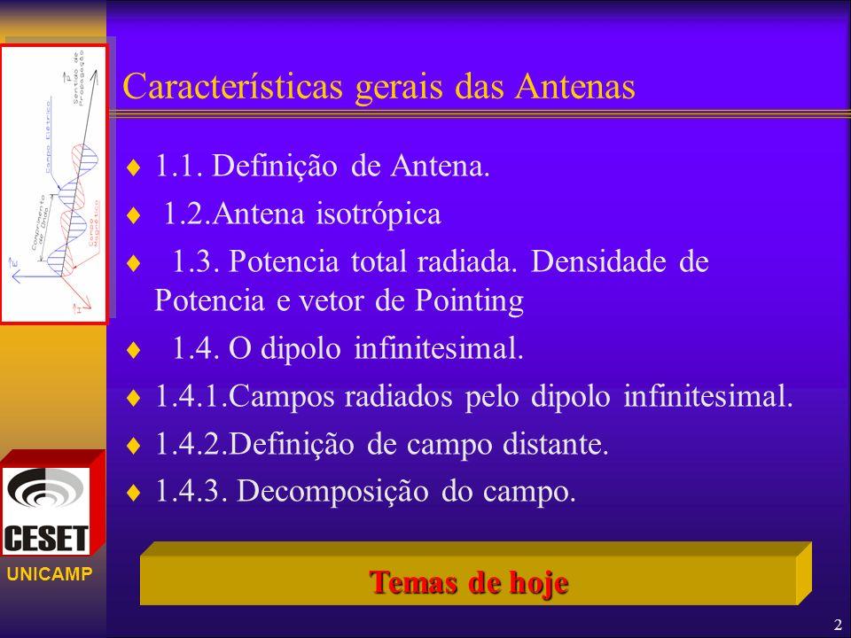 Características gerais das Antenas