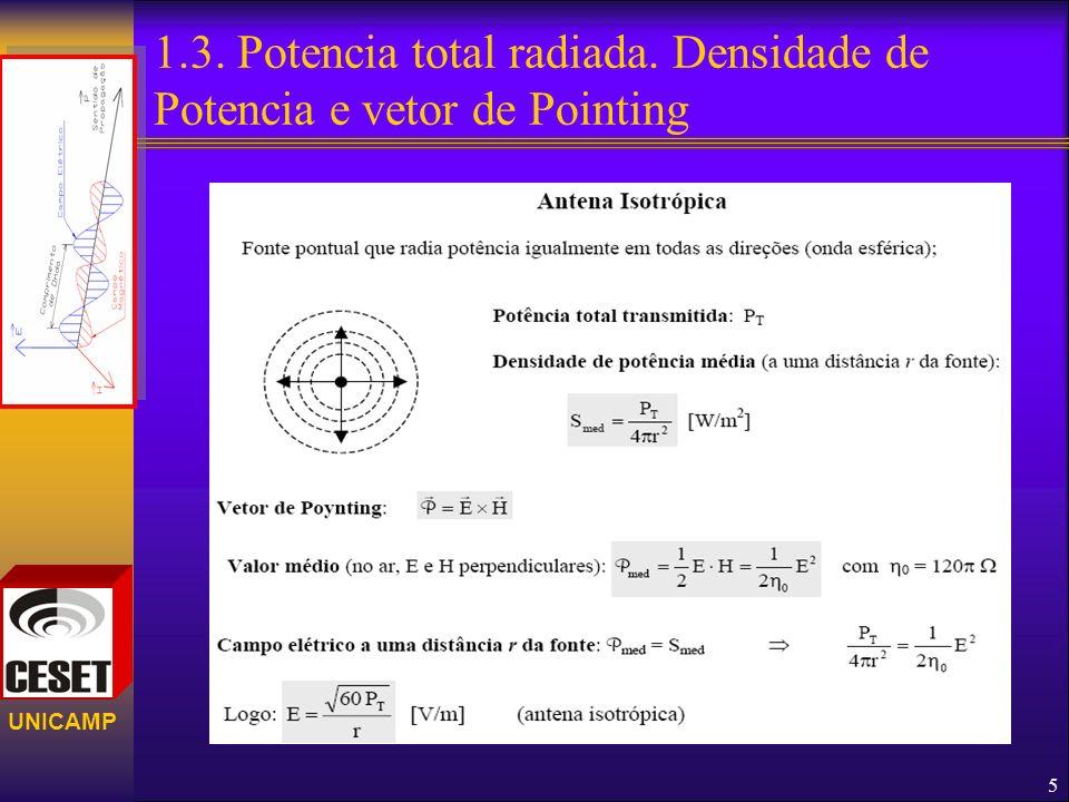 1.3. Potencia total radiada. Densidade de Potencia e vetor de Pointing