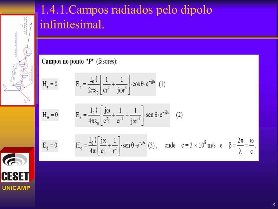 1.4.1.Campos radiados pelo dipolo infinitesimal.