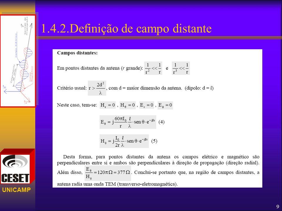 1.4.2.Definição de campo distante