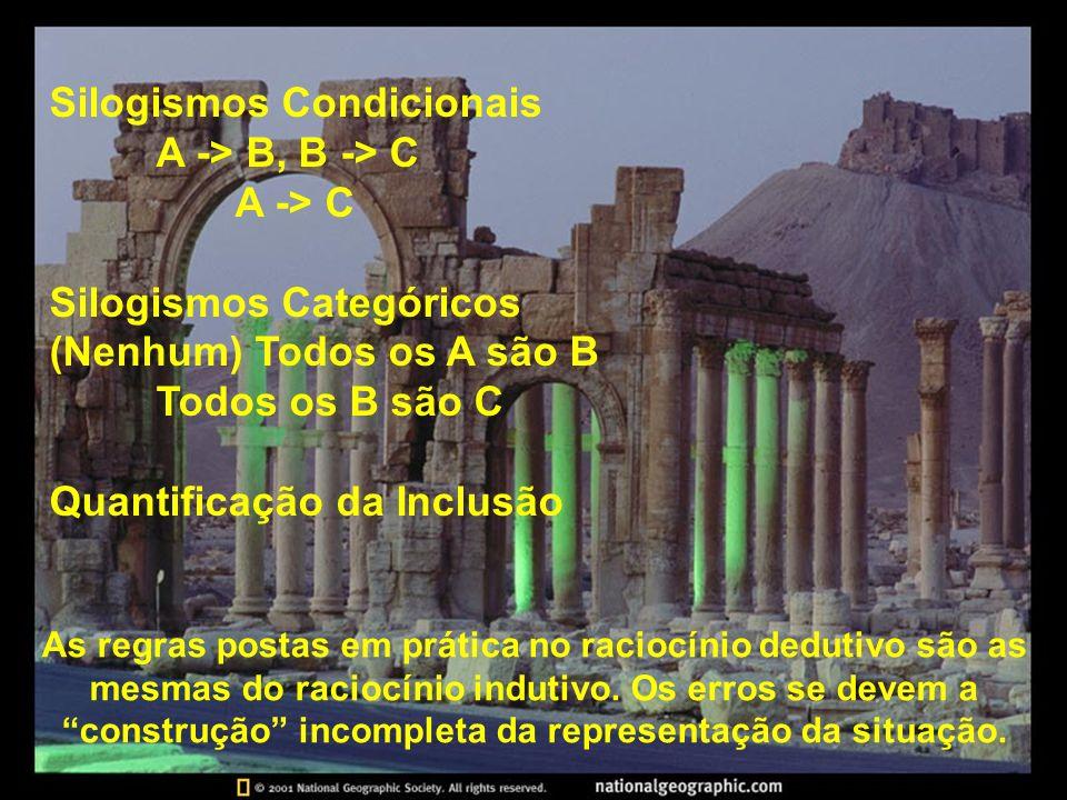 Silogismos Condicionais A -> B, B -> C A -> C