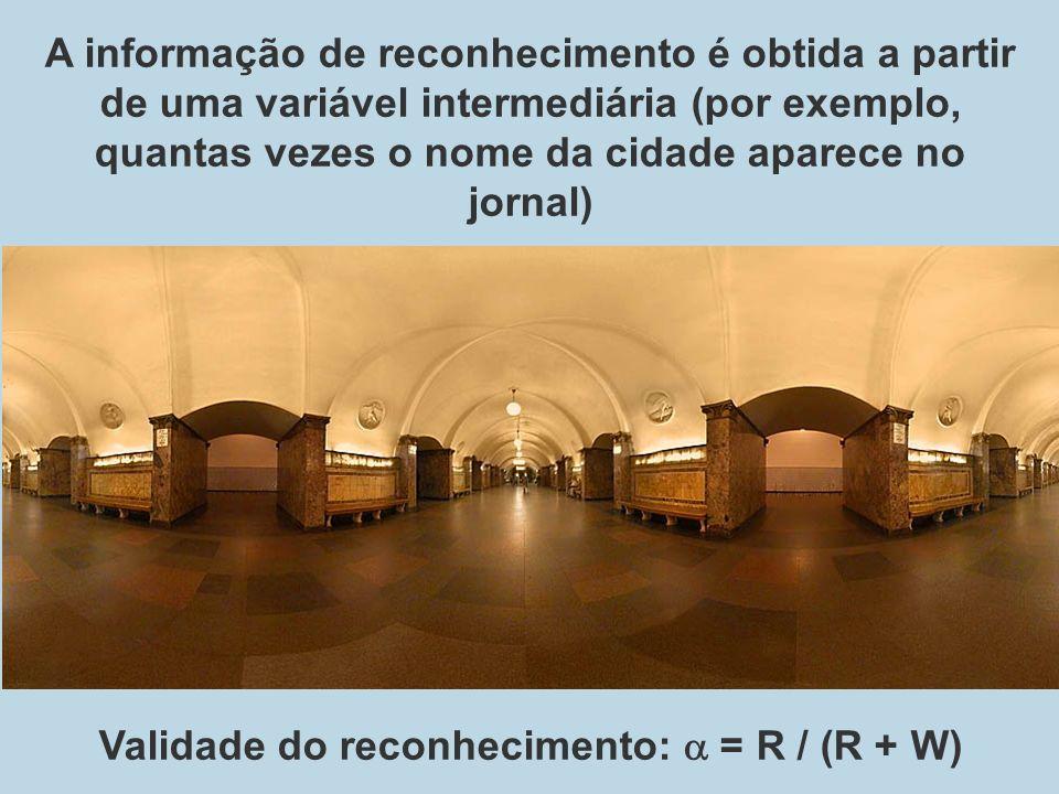 Validade do reconhecimento: a = R / (R + W)