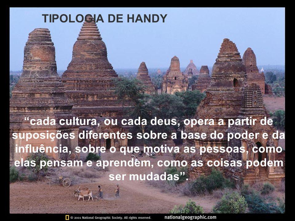 TIPOLOGIA DE HANDY