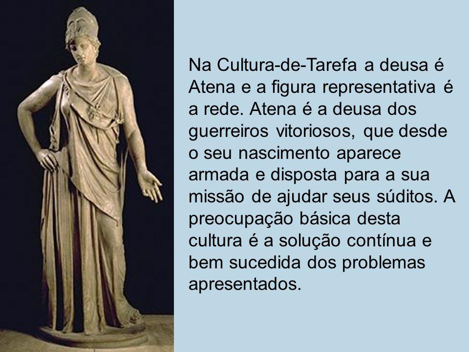 Na Cultura-de-Tarefa a deusa é Atena e a figura representativa é a rede.