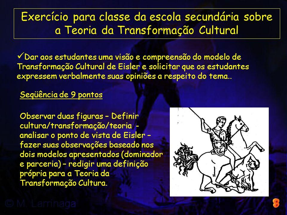 Exercício para classe da escola secundária sobre a Teoria da Transformação Cultural