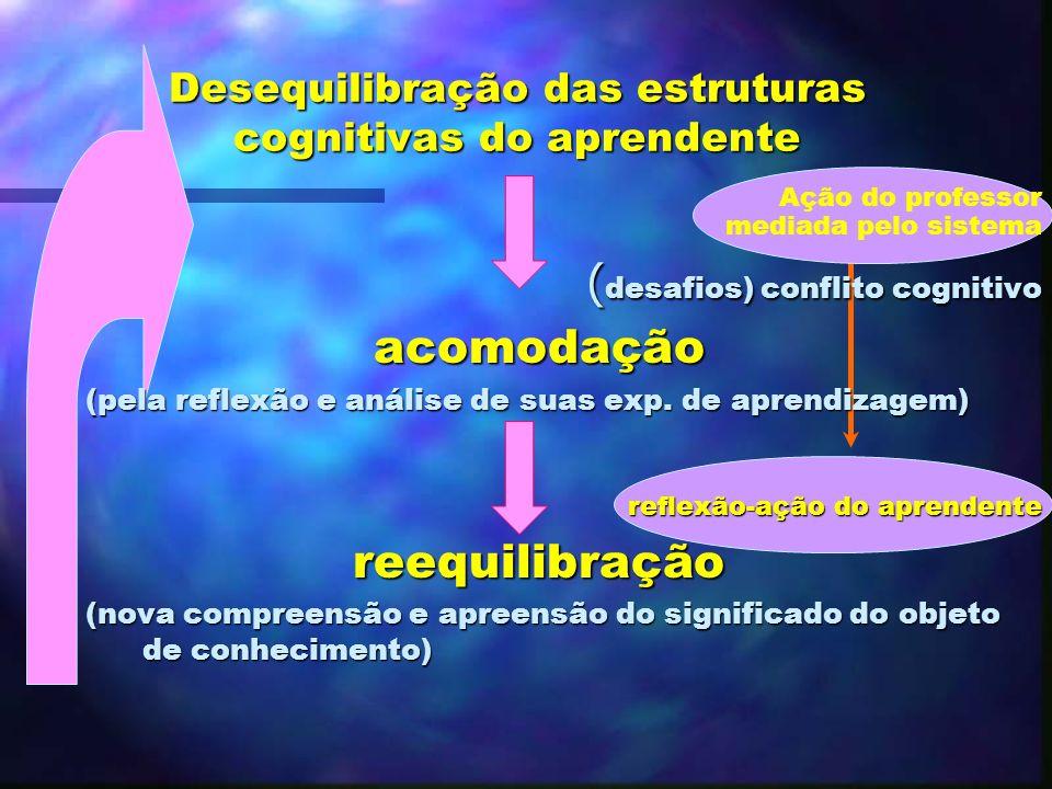 Desequilibração das estruturas cognitivas do aprendente