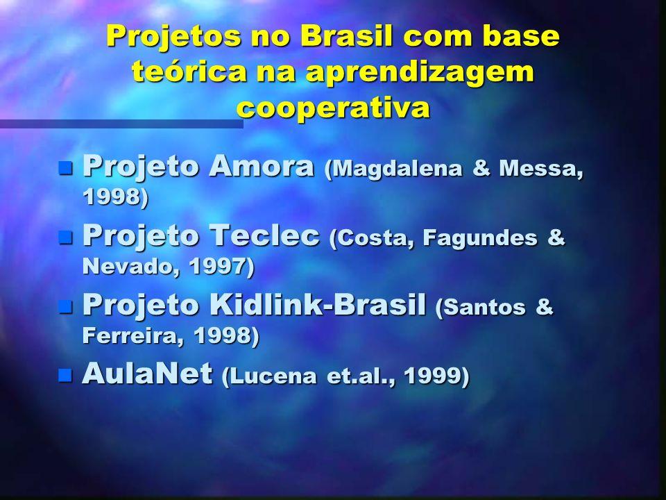 Projetos no Brasil com base teórica na aprendizagem cooperativa