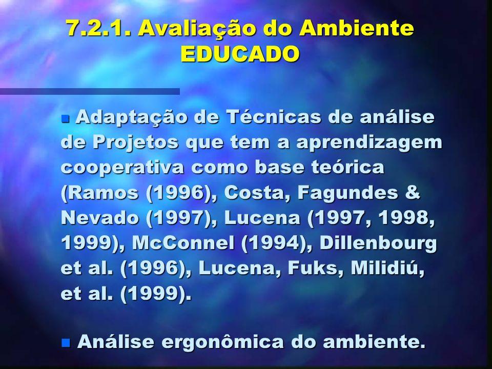 7.2.1. Avaliação do Ambiente EDUCADO