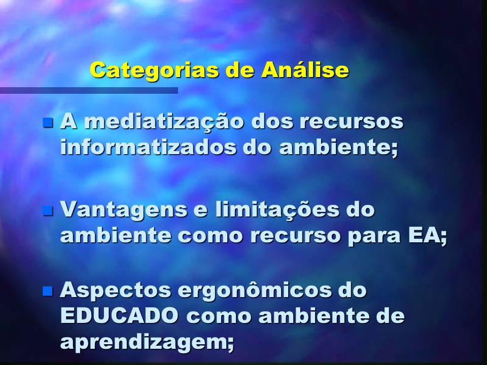 Categorias de Análise A mediatização dos recursos informatizados do ambiente; Vantagens e limitações do ambiente como recurso para EA;