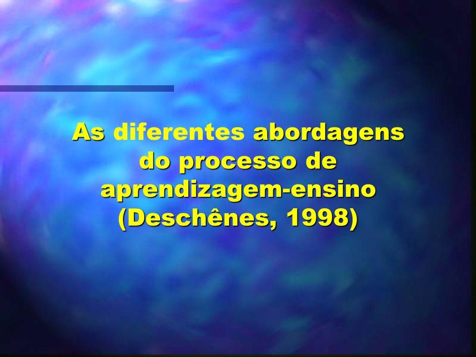 As diferentes abordagens do processo de aprendizagem-ensino (Deschênes, 1998)