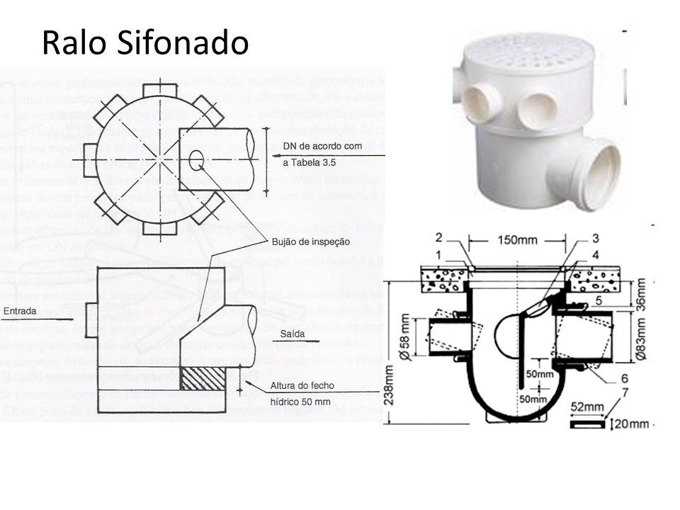 Ralo Sifonado