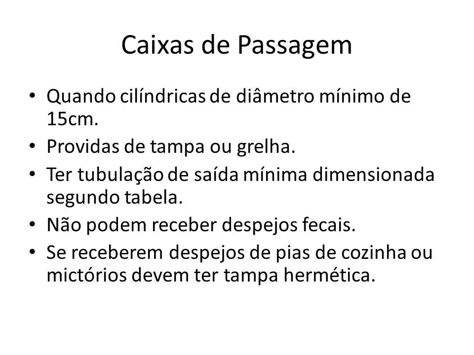 Caixas de Passagem Quando cilíndricas de diâmetro mínimo de 15cm.