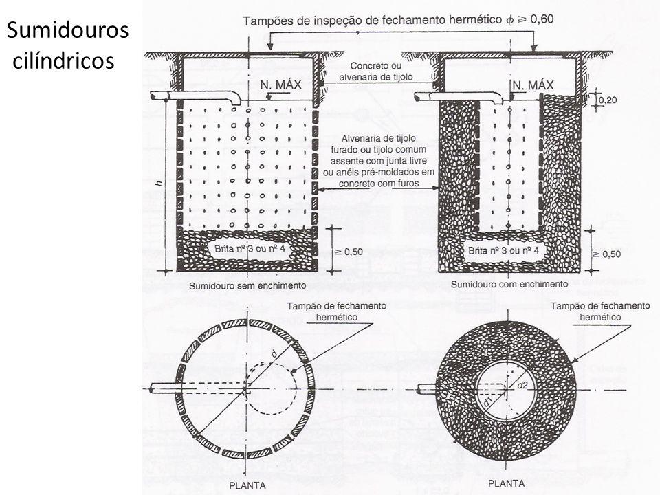 Sumidouros cilíndricos