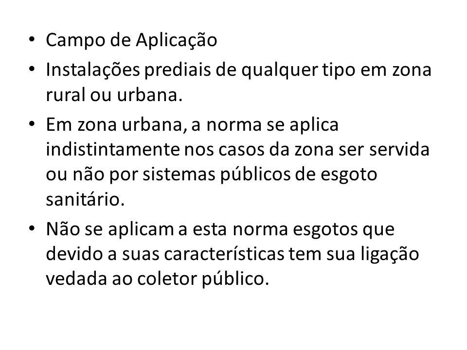 Campo de Aplicação Instalações prediais de qualquer tipo em zona rural ou urbana.