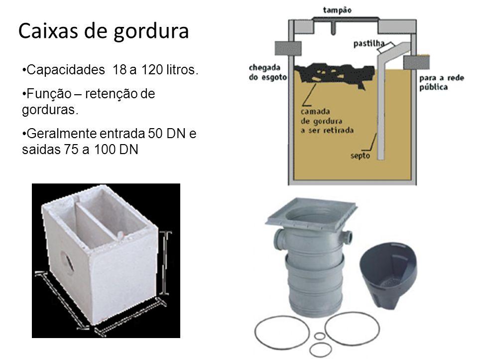 Caixas de gordura Capacidades 18 a 120 litros.