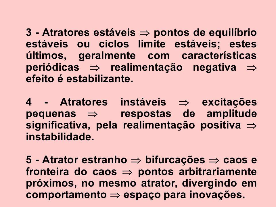 3 - Atratores estáveis  pontos de equilíbrio estáveis ou ciclos limite estáveis; estes últimos, geralmente com características periódicas  realimentação negativa  efeito é estabilizante.