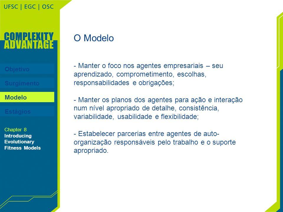 O Modelo Manter o foco nos agentes empresariais – seu aprendizado, comprometimento, escolhas, responsabilidades e obrigações;