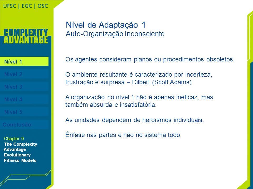 Nível de Adaptação 1 Auto-Organização Inconsciente