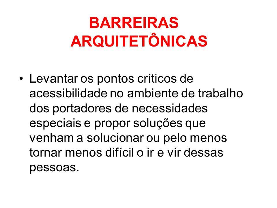 BARREIRAS ARQUITETÔNICAS