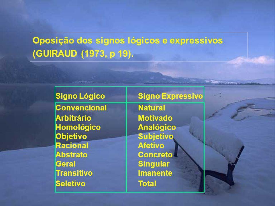Oposição dos signos lógicos e expressivos (GUIRAUD (1973, p 19).