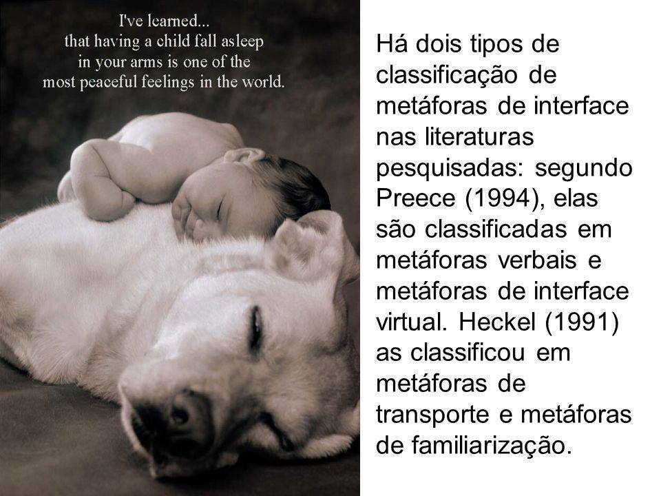 Há dois tipos de classificação de metáforas de interface nas literaturas pesquisadas: segundo Preece (1994), elas são classificadas em metáforas verbais e metáforas de interface virtual.