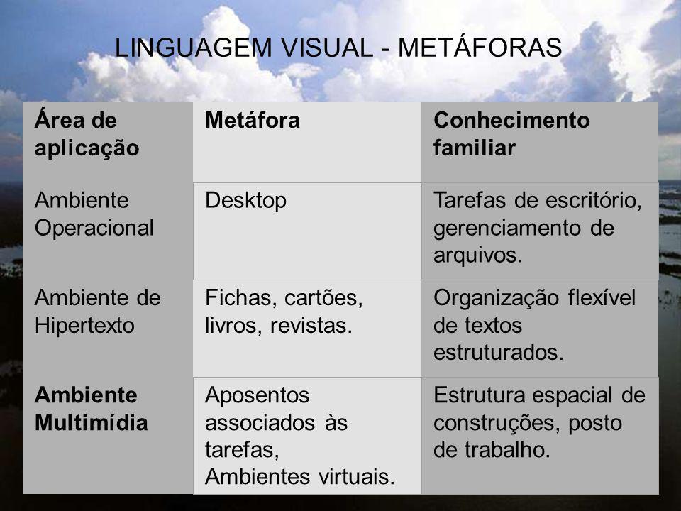 LINGUAGEM VISUAL - METÁFORAS