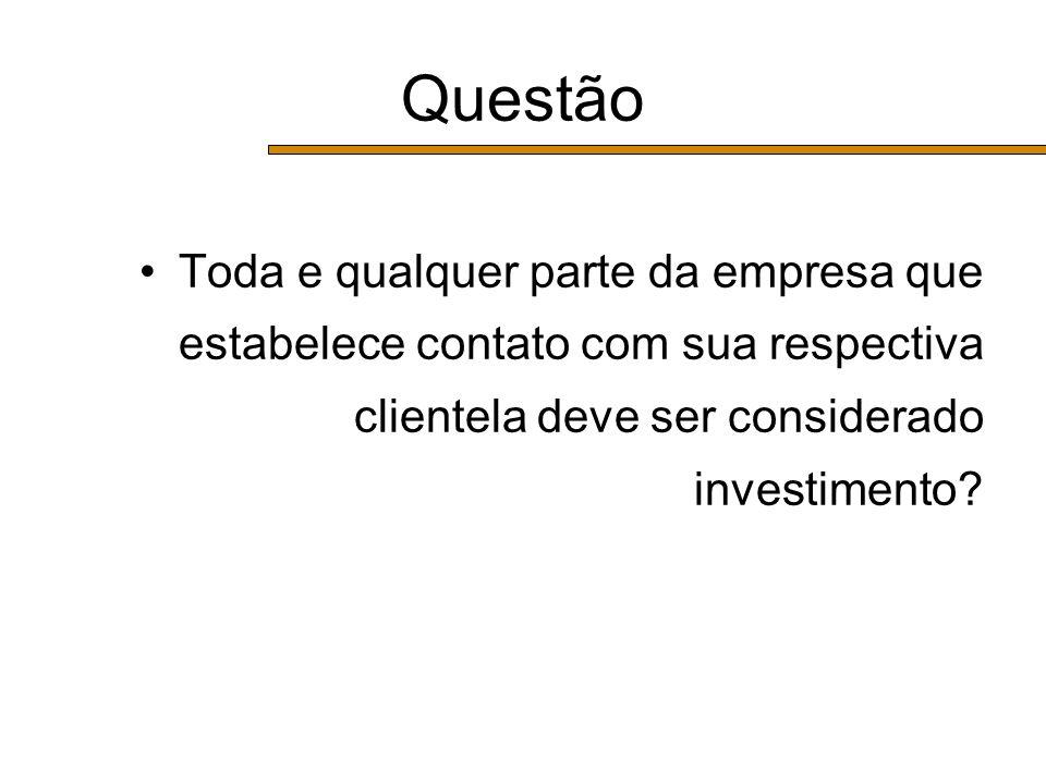 Questão Toda e qualquer parte da empresa que estabelece contato com sua respectiva clientela deve ser considerado investimento
