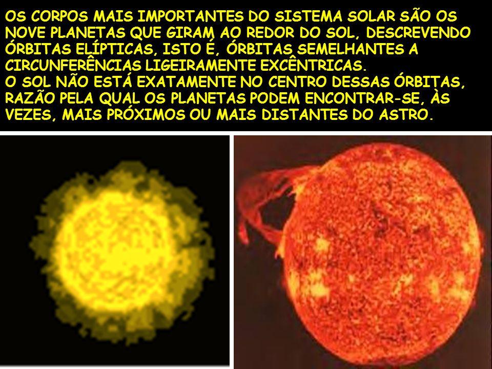 OS CORPOS MAIS IMPORTANTES DO SISTEMA SOLAR SÃO OS NOVE PLANETAS QUE GIRAM AO REDOR DO SOL, DESCREVENDO ÓRBITAS ELÍPTICAS, ISTO É, ÓRBITAS SEMELHANTES A CIRCUNFERÊNCIAS LIGEIRAMENTE EXCÊNTRICAS.