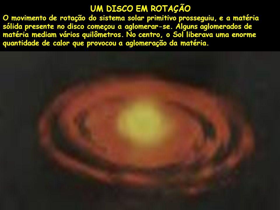 UM DISCO EM ROTAÇÃO O movimento de rotação do sistema solar primitivo prosseguiu, e a matéria sólida presente no disco começou a aglomerar-se.