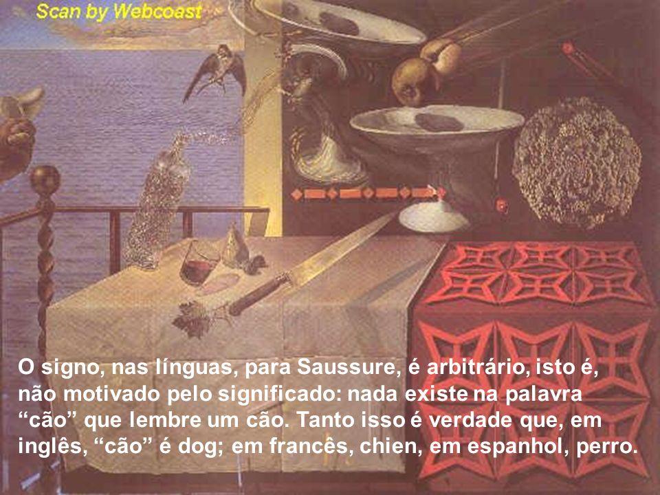 O signo, nas línguas, para Saussure, é arbitrário, isto é, não motivado pelo significado: nada existe na palavra cão que lembre um cão.