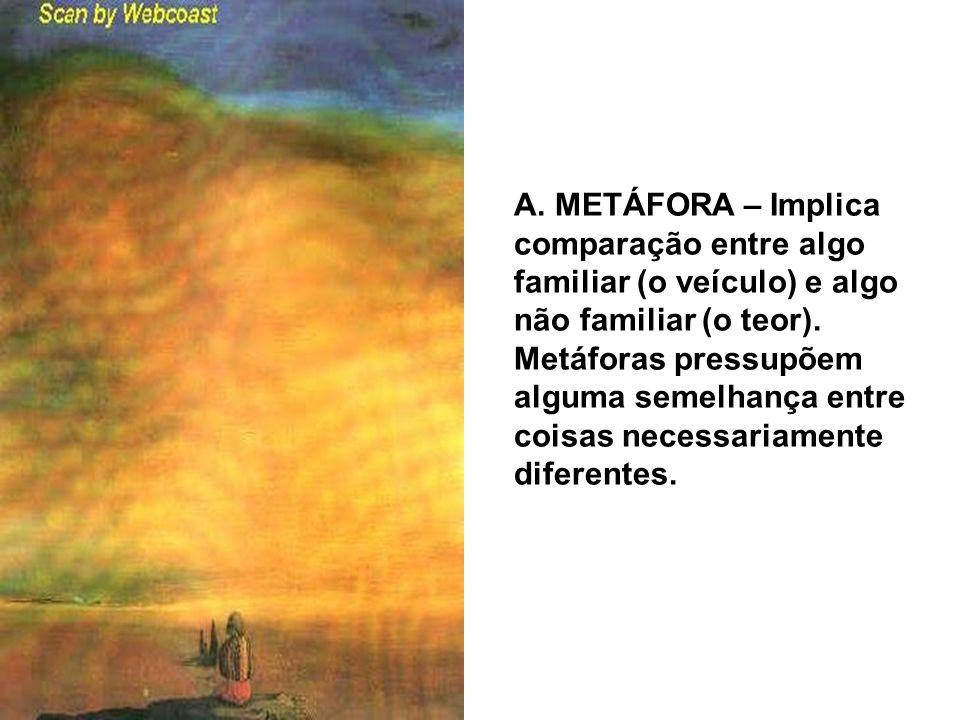 A. METÁFORA – Implica comparação entre algo familiar (o veículo) e algo não familiar (o teor).