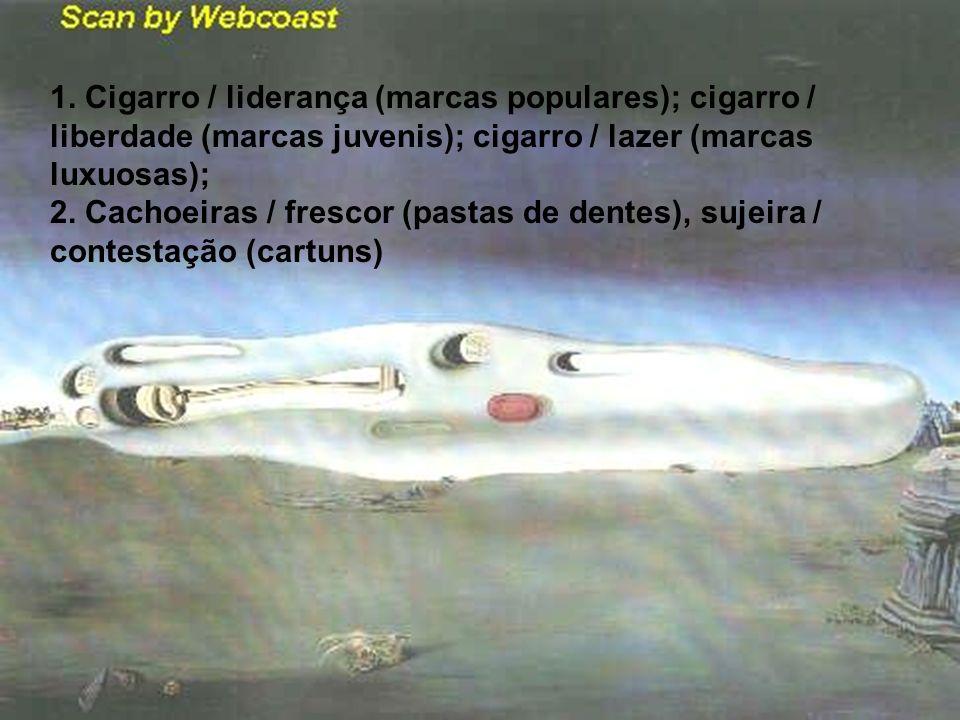 1. Cigarro / liderança (marcas populares); cigarro / liberdade (marcas juvenis); cigarro / lazer (marcas luxuosas);