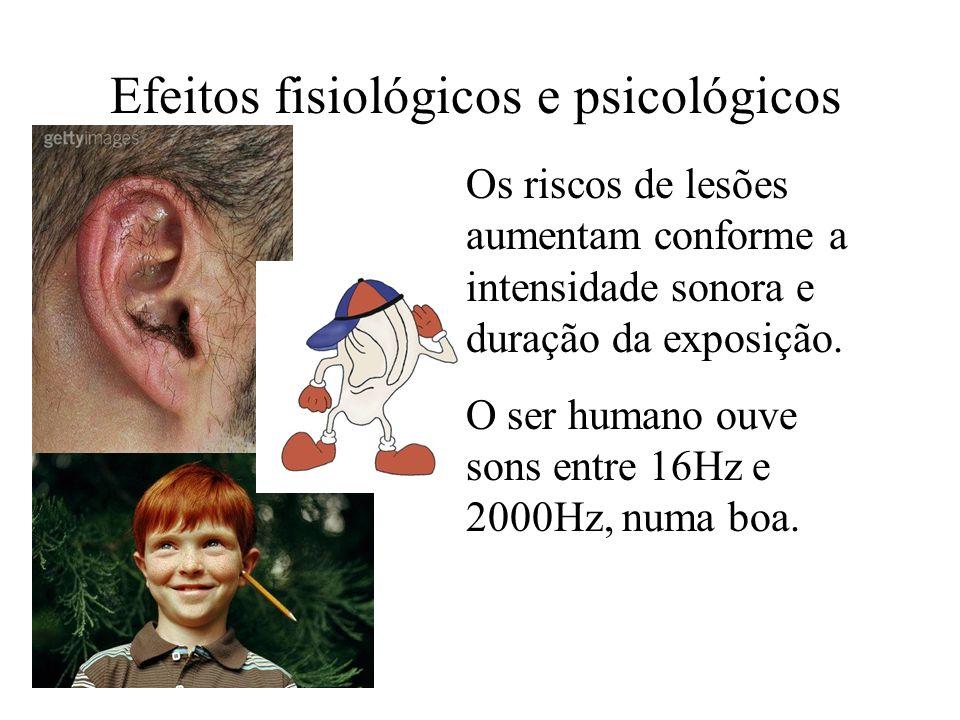 Efeitos fisiológicos e psicológicos