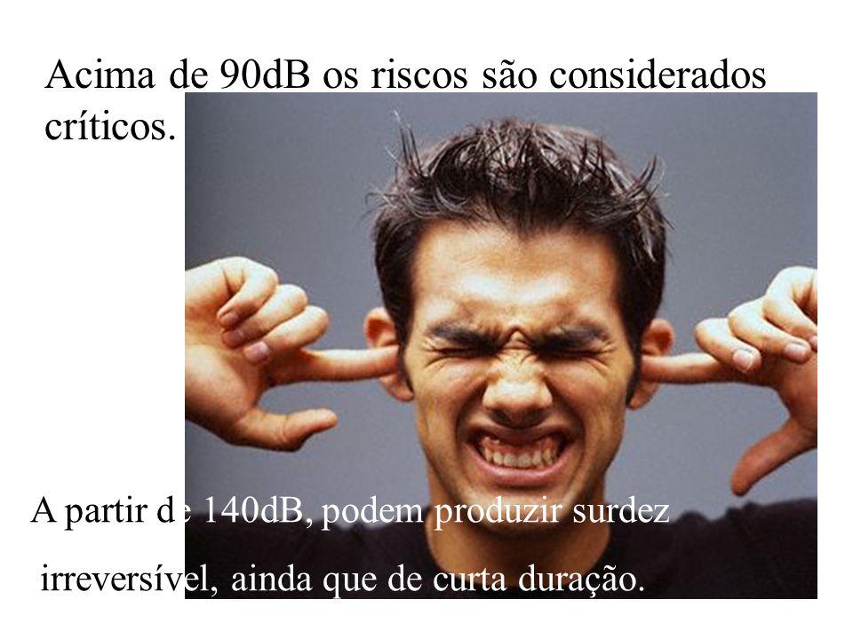 Acima de 90dB os riscos são considerados críticos.