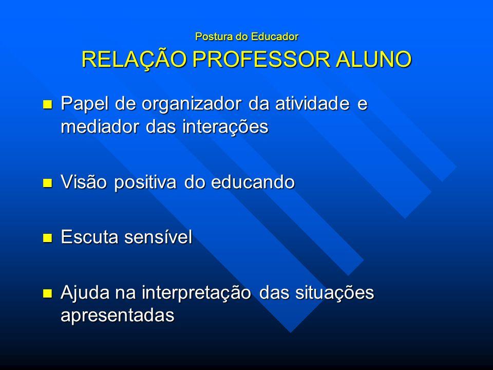 Postura do Educador RELAÇÃO PROFESSOR ALUNO