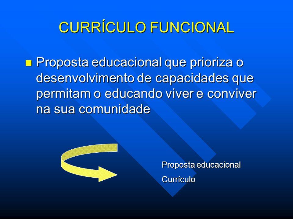 CURRÍCULO FUNCIONAL Proposta educacional que prioriza o desenvolvimento de capacidades que permitam o educando viver e conviver na sua comunidade.