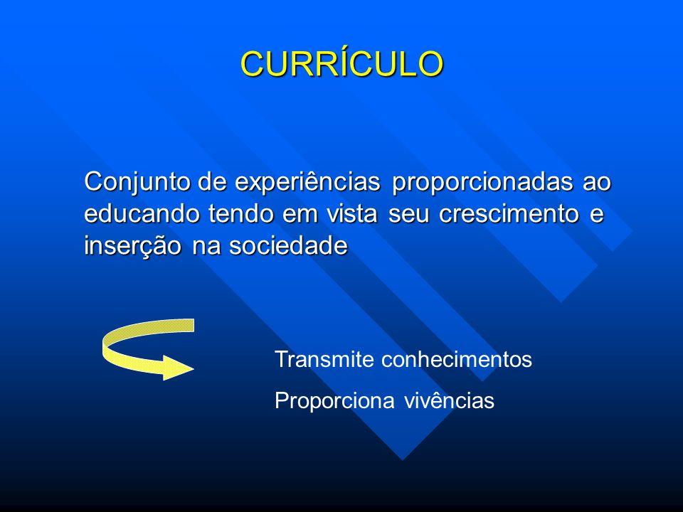 CURRÍCULO Conjunto de experiências proporcionadas ao educando tendo em vista seu crescimento e inserção na sociedade.