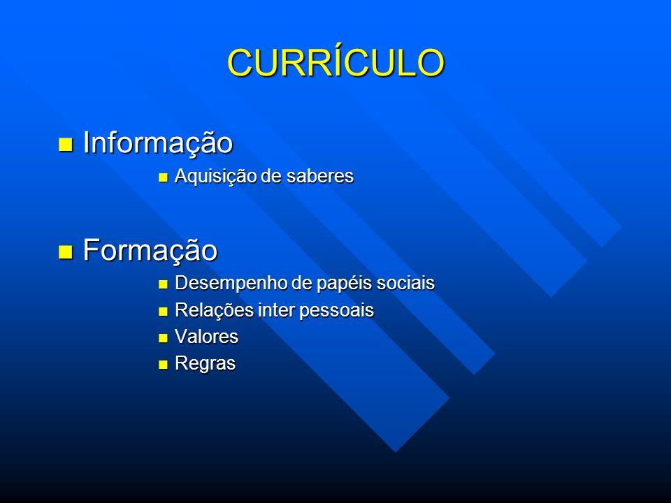 CURRÍCULO Informação Formação Aquisição de saberes