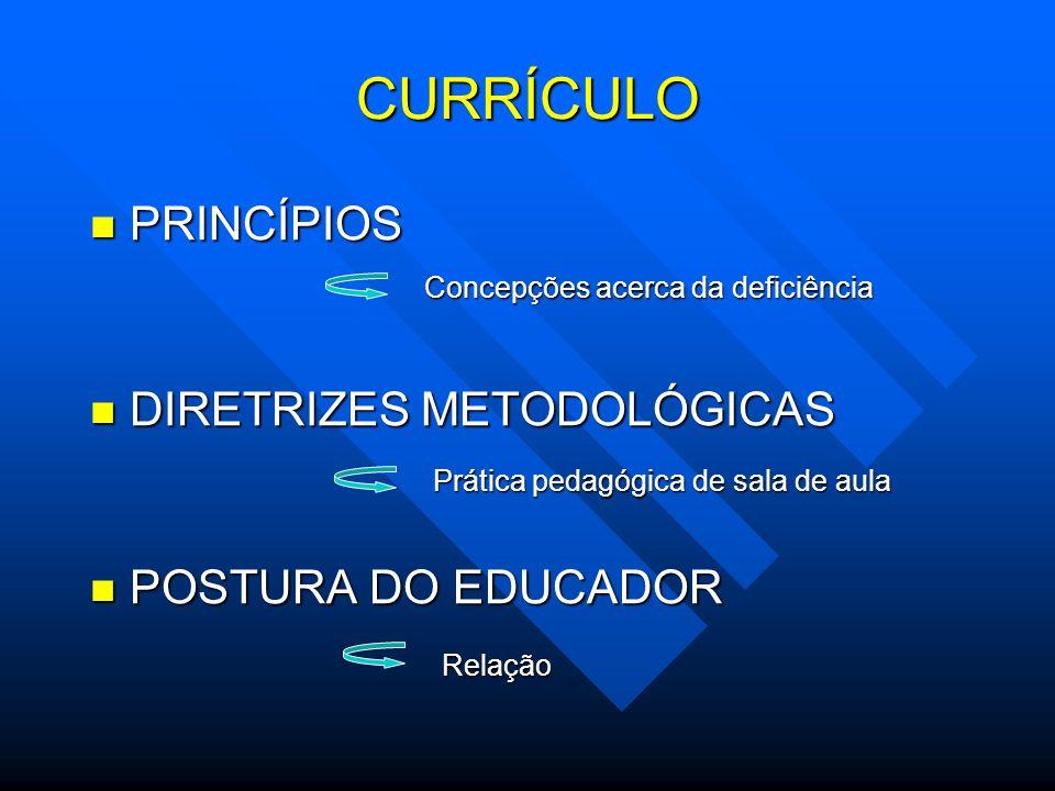 CURRÍCULO PRINCÍPIOS DIRETRIZES METODOLÓGICAS POSTURA DO EDUCADOR