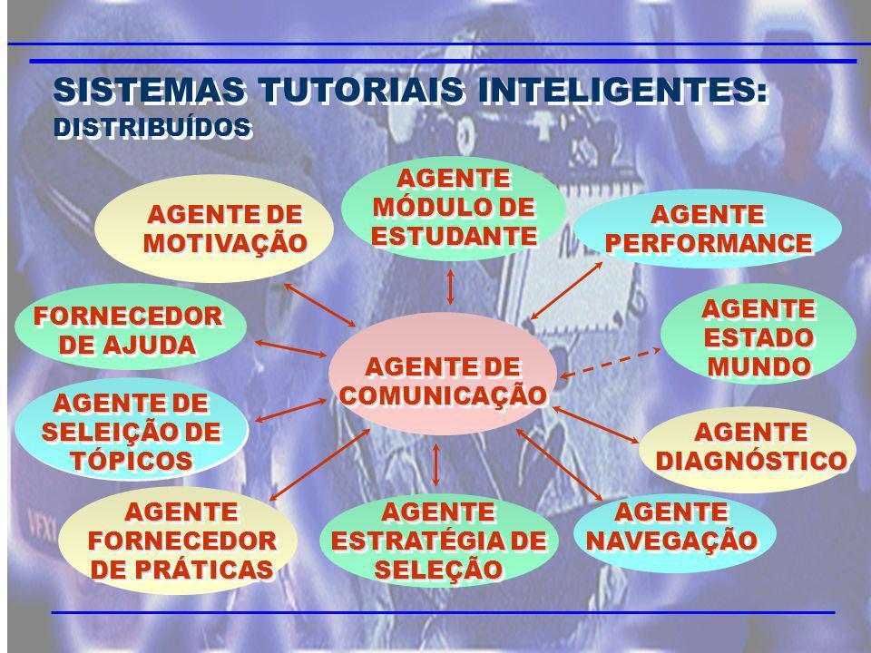 SISTEMAS TUTORIAIS INTELIGENTES: