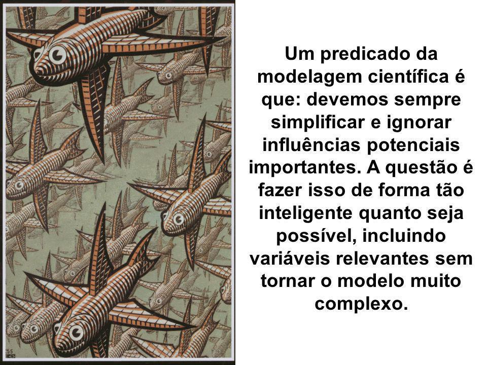 Um predicado da modelagem científica é que: devemos sempre simplificar e ignorar influências potenciais importantes.