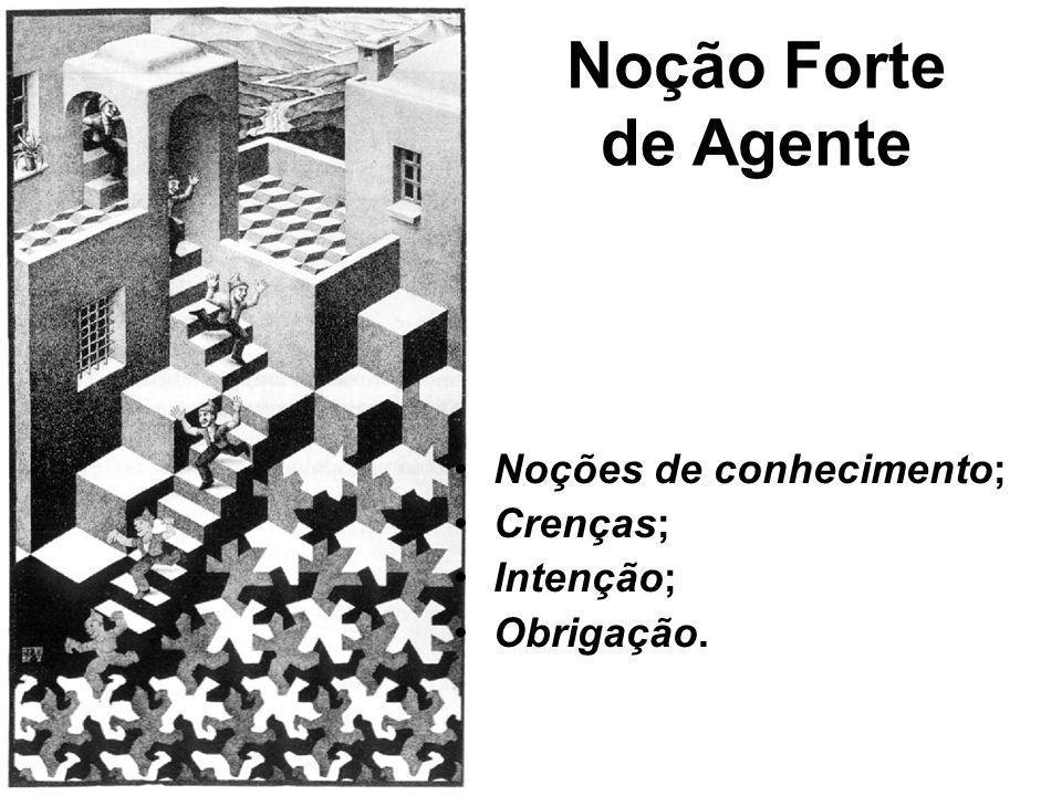 Noção Forte de Agente Noções de conhecimento; Crenças; Intenção;
