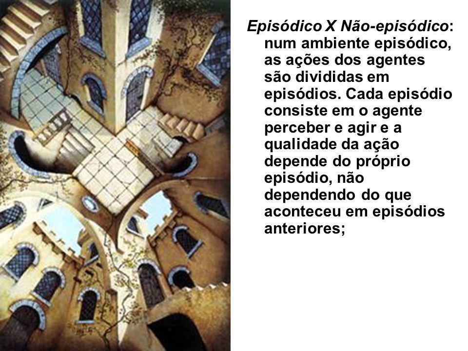 Episódico X Não-episódico: num ambiente episódico, as ações dos agentes são divididas em episódios.