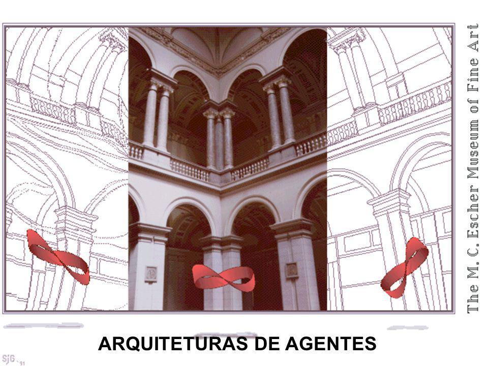 ARQUITETURAS DE AGENTES