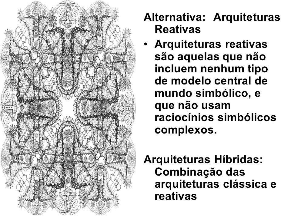 Alternativa: Arquiteturas Reativas