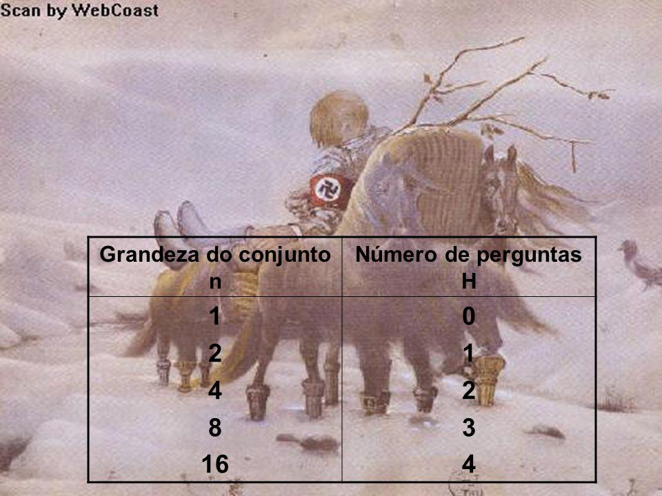 Grandeza do conjunto n Número de perguntas H 1 2 4 8 16 3