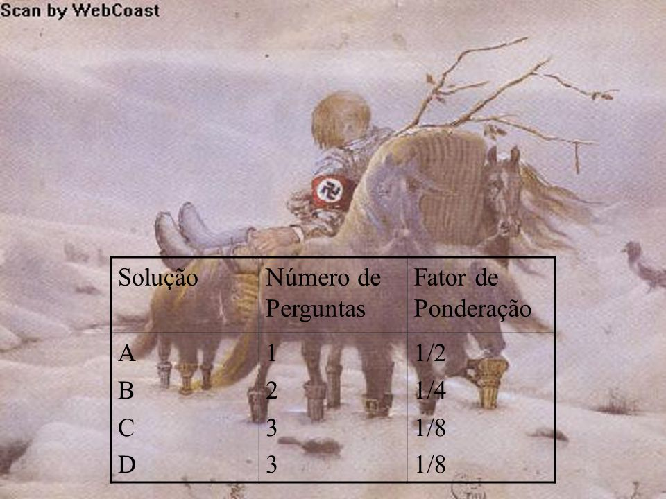 Solução Número de Perguntas Fator de Ponderação A B C D 1 2 3 1/2 1/4 1/8